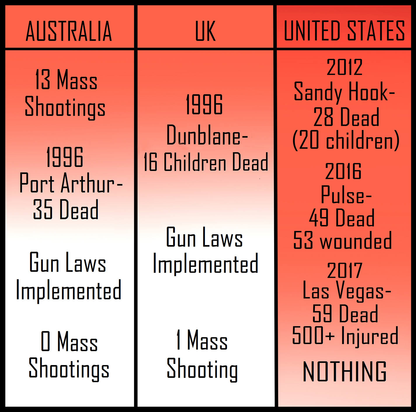 gun control innocent gun owners essay Gun control jason wells eng 102 research writing september 22, 2013 katie surber gun owners and enthusiasts are concerned that the current presidential.