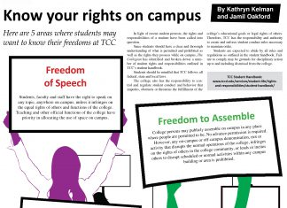 Know your rights on campus